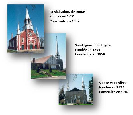Unité Pastorale Saint-Laurent